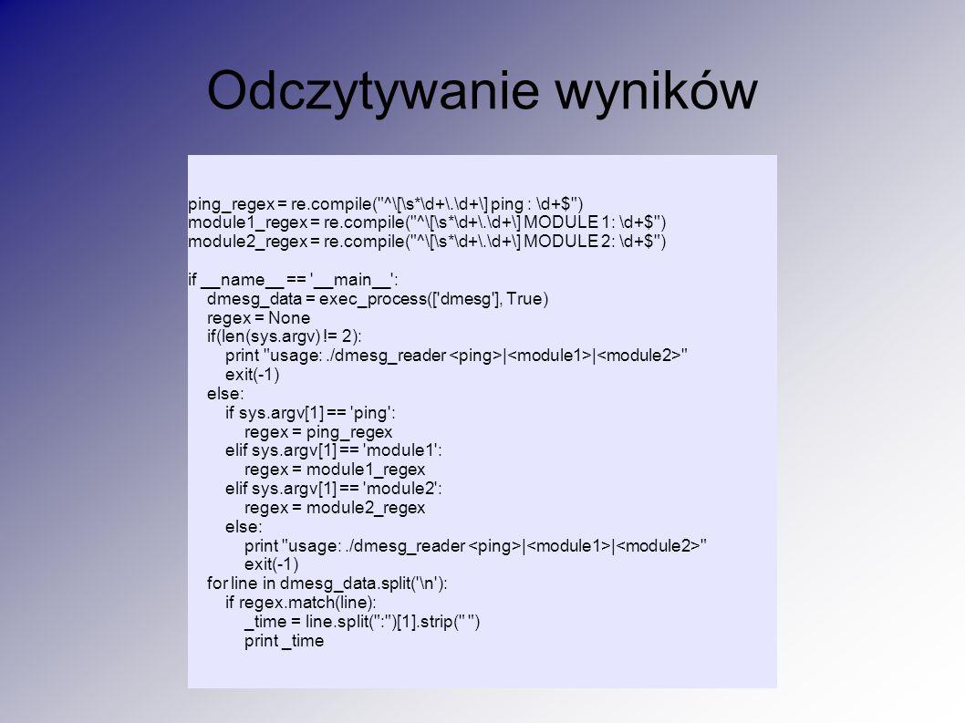 Odczytywanie wynikówping_regex = re.compile( ^\[\s*\d+\.\d+\] ping : \d+$ ) module1_regex = re.compile( ^\[\s*\d+\.\d+\] MODULE 1: \d+$ )